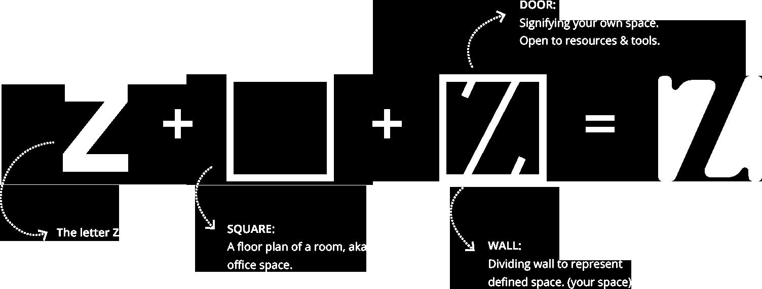 Zutila Concept and Inspiration